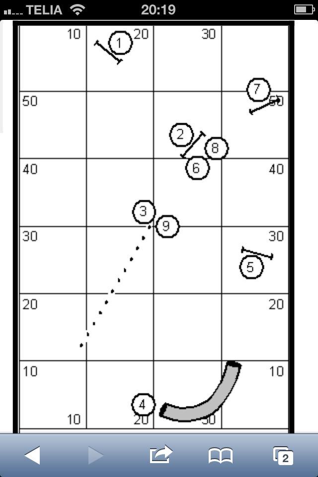 slalomövning
